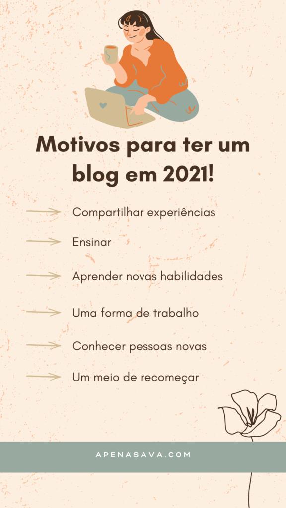 Por que ter um blog em 2021?